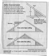 Good Suggestions On Attic Conversion Attic Conversion - Convert loft to bedroom