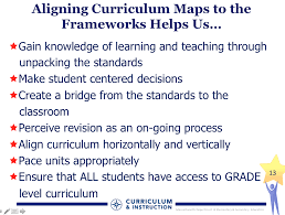 Curriculum Mapping Curriculum Mapping As A Journey Part 1