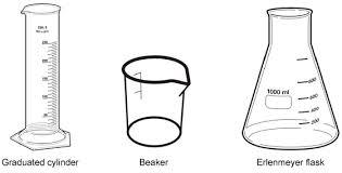 measuring volume of a liquid u2013 cool math