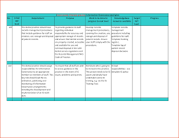 action planning template example mughals