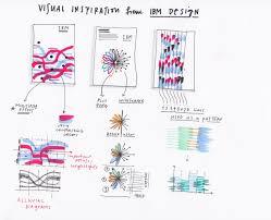 visual layout meaning ibm design language data visualization