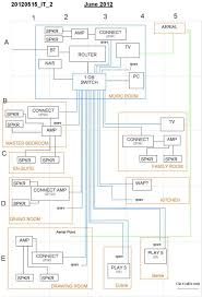 wiring home network diagram wiring diagrams