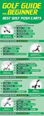 best golf push cart reviews with comparison chart
