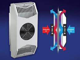 Radio Thermal Generator 40 Best Thermoelectric Images On Pinterest Coolers Refrigerator