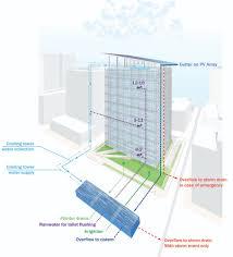 gallery of egww sera architects cutler anderson architect 22