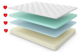 love mattress nest love bed review