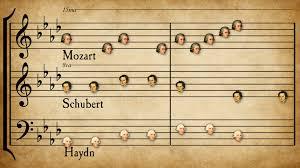classical music hd wallpaper classical music mashup youtube