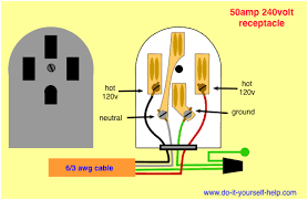 wiring diagrams for electrical receptacle outlets do it yourself