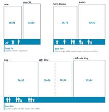 Crib Mattress Dimensions Mattress Standard Mattress Size Fresh Crib Mattress