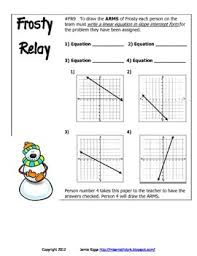 119 best slope images on pinterest math teacher teaching ideas
