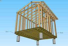 How To Build A Storage Shed Foundation by Shed Floor Skids