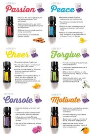 Doterra February 2017 Product Of The Month 81 Best Oily Party Planning Images On Pinterest Doterra