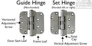 Adjustable Hinges For Exterior Doors Adjusting Hoppe Hinges