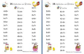 images about multiplication on pinterest math sheets rd year