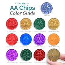 What Colors Mean Understanding Aa Chips U0027 Colors Meanings And Their Importance