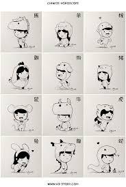 25 best chinese zodiac ideas on pinterest chinese zodiac signs