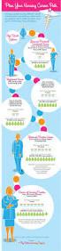 100 nurse anesthetist programs benefits of being an cv largepr