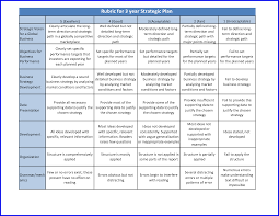 strategic planning template sports community business development