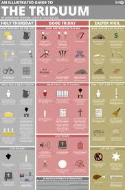536 best catholic classroom ideas images on pinterest catholic