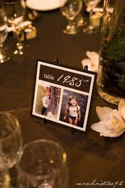 Ideas For Wedding Table Names Moposa Wedding Planning Ideas Miscellaneous Stuck For Table
