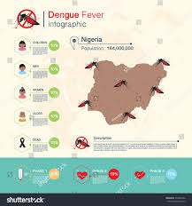Ivory Coast Map Dengue Fever Zika Virusmalaria Infographicivory Coast Stock Vector