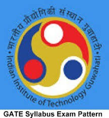 pattern of gate exam gate 2018 syllabus download question papers branch wise pattern