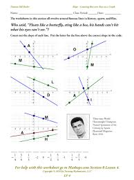 slope famous old dudes math pinterest php algebra and math
