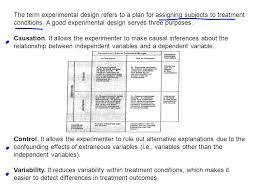 good experimental design experimental design all experiments have independent variables