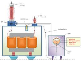 wti and oti of transformer electricalunits com