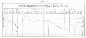 the history of bimetallism in the united states online library