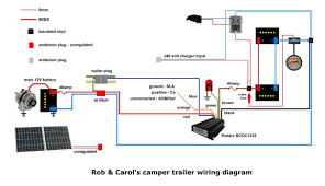 utility trailer wiring diagram elvenlabs com