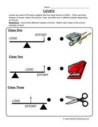 force worksheet push or pull physical science worksheets and