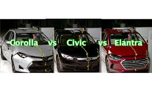 honda civic or hyundai elantra honda civic vs toyota corolla vs hyundai elantra crash tests 3