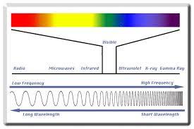 uv l short and long wavelength light in lakes