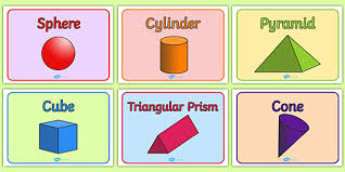 class group signs 3d shapes 3d shapes group signs group