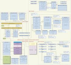 Linux Floor Plan Linux内核源码 U003e内存管理模型 Kimmin 博客园