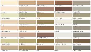 lowes paint color charts handy home design