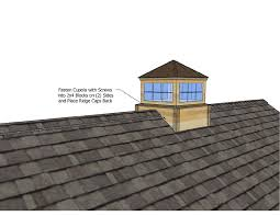 Cupolas For Barns Cupola Installation Instructions How To Install Cupola