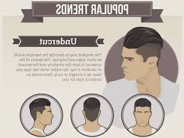 names of different haircuts names of different hairstyles for men top men haircuts names