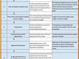 balance sheet example simple balance sheet simple simple balance