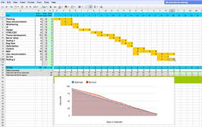 Scrum Burndown Chart Excel Template Agile Product Backlog Template Excel