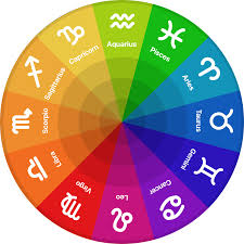 zodiac signs about astrology zodiac signs com