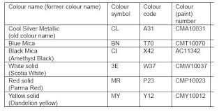 paint codes mitsubishi lancer register forum