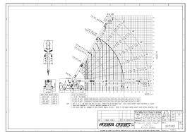 franna 20t radius load chart aorcranes