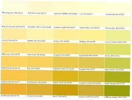 light yellow paint colors light yellow paint color paint colors yellow valspar light yellow