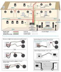 cd player wiring diagram wiring diagram byblank