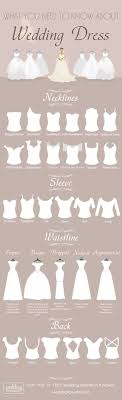 wedding dress shape guide white dress clipart dres pencil and in color white dress clipart