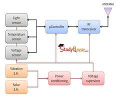 superconducting motor component diagram eee electrical