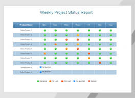 weekly status report template powerpoint gavea info