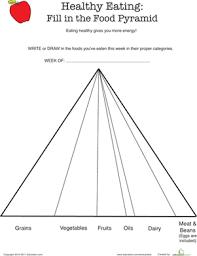 worksheets on food pyramid shishita world com